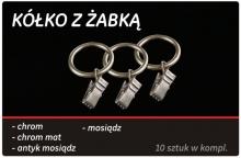 kolko_z_zabka